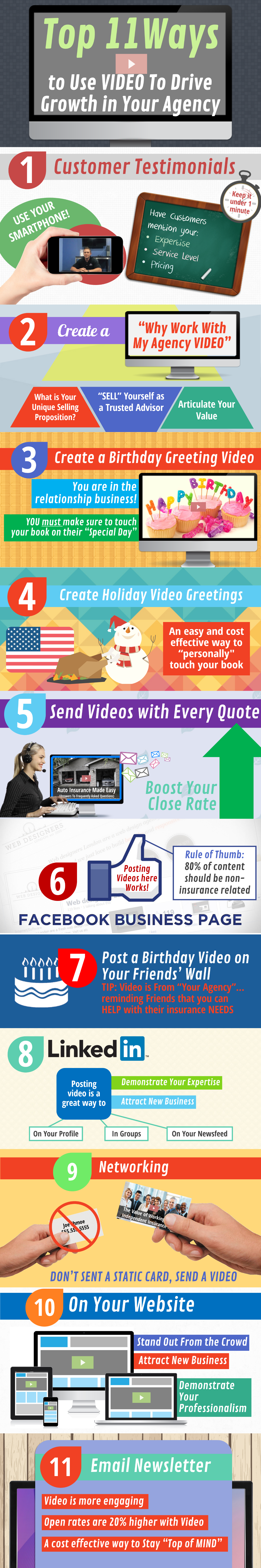 Top 11 Ways Use Video Drive Gr